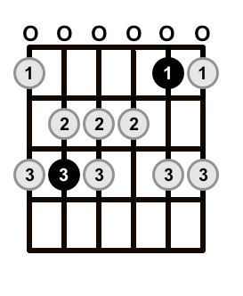 how to read scale diagrams online guitar books. Black Bedroom Furniture Sets. Home Design Ideas